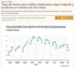 Bajas tasas hipotecarios para compra de departamentos en Concepcion